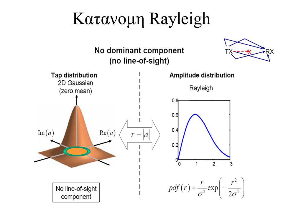 Κατανομη Rayleigh