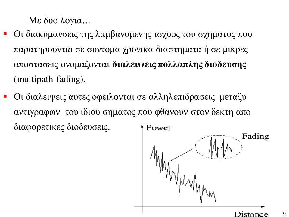 9  Οι διακυμανσεις της λαμβανομενης ισχυος του σχηματος που παρατηρουνται σε συντομα χρονικα διαστηματα ή σε μικρες αποστασεις ονομαζονται διαλειψεις