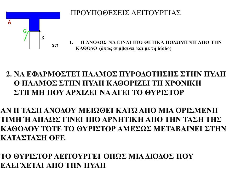 ΠΡΟΥΠΟΘΕΣΕΙΣ ΛΕΙΤΟΥΡΓΙΑΣ 1.Η ΑΝΟΔΟΣ ΝΑ ΕΙΝΑΙ ΠΙΟ ΘΕΤΙΚΑ ΠΟΛΩΜΕΝΗ ΑΠΟ ΤΗΝ ΚΑΘΟΔΟ (όπως συμβαίνει και με τη δίοδο) 2. ΝΑ ΕΦΑΡΜΟΣΤΕΊ ΠΑΛΜΟΣ ΠΥΡΟΔΟΤΗΣΗΣ Σ