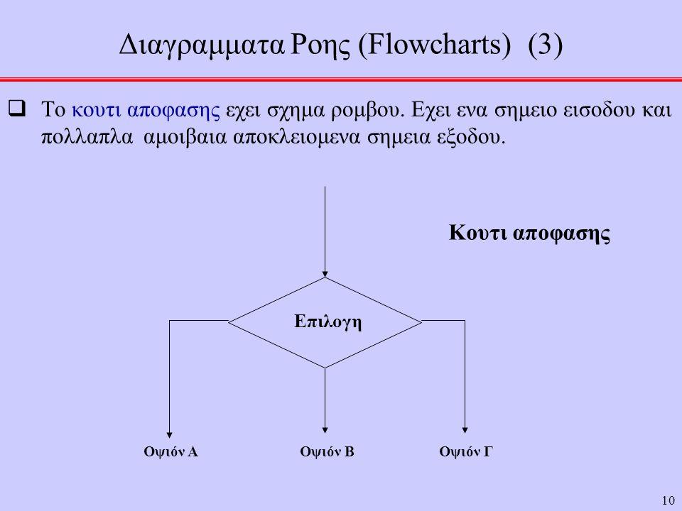 10 Διαγραμματα Ροης (Flowcharts) (3)  Το κουτι αποφασης εχει σχημα ρομβου. Εχει ενα σημειο εισοδου και πολλαπλα αμοιβαια αποκλειομενα σημεια εξοδου.