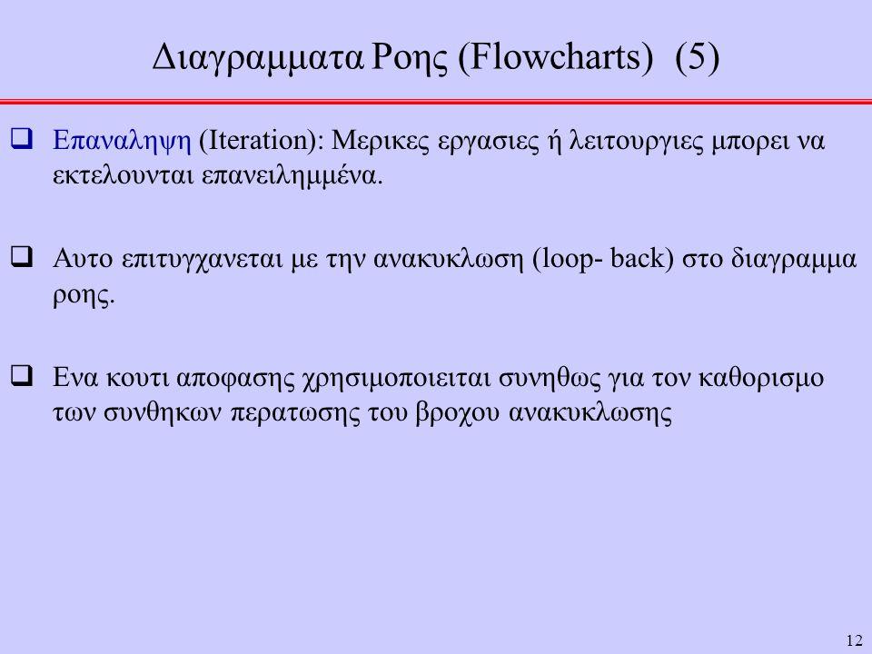 12 Διαγραμματα Ροης (Flowcharts) (5)  Επαναληψη (Iteration): Μερικες εργασιες ή λειτουργιες μπορει να εκτελουνται επανειλημμένα.  Αυτο επιτυγχανεται