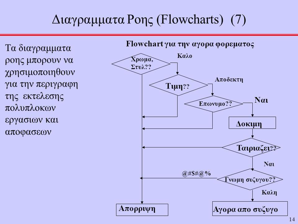 14 Διαγραμματα Ροης (Flowcharts) (7) Τα διαγραμματα ροης μπορουν να χρησιμοποιηθουν για την περιγραφη της εκτελεσης πολυπλοκων εργασιων και αποφασεων
