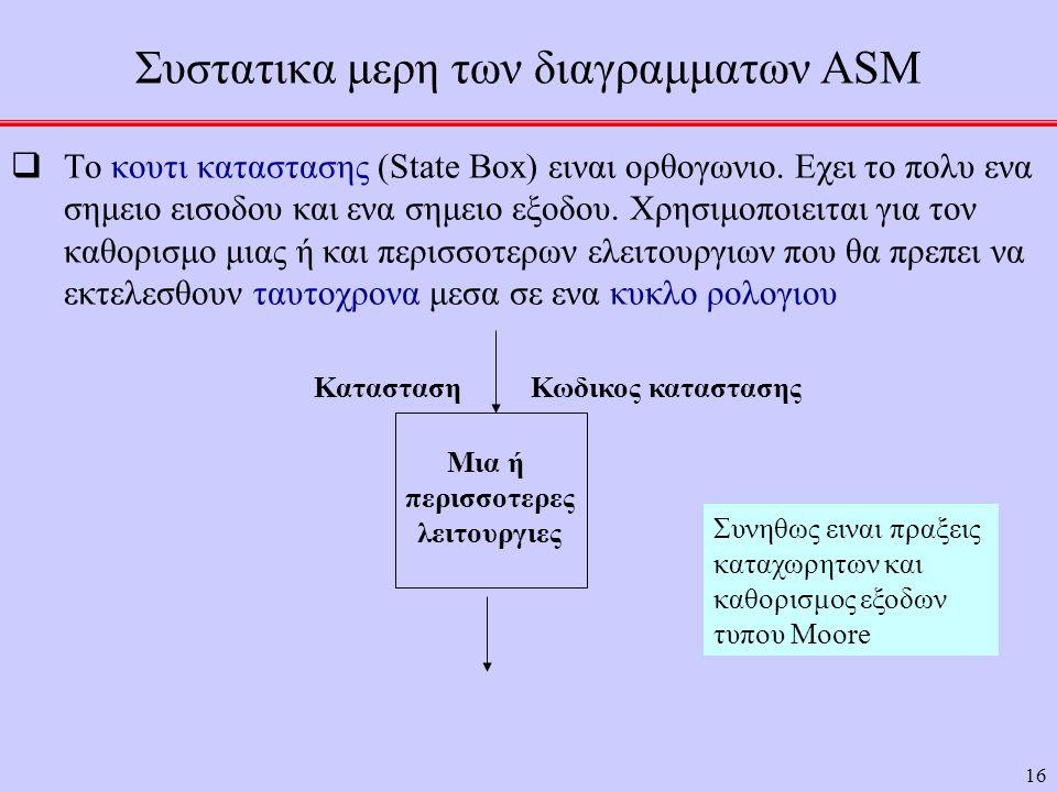 16 Συστατικα μερη των διαγραμματων ASM  Tο κουτι καταστασης (State Box) ειναι ορθογωνιο. Εχει το πολυ ενα σημειο εισοδου και ενα σημειο εξοδου. Χρησι