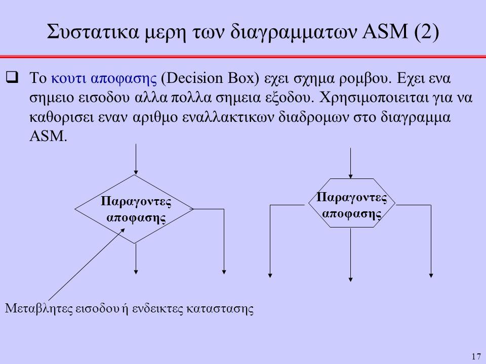 17 Συστατικα μερη των διαγραμματων ASM (2)  Το κουτι αποφασης (Decision Box) εχει σχημα ρομβου. Εχει ενα σημειο εισοδου αλλα πολλα σημεια εξοδου. Χρη