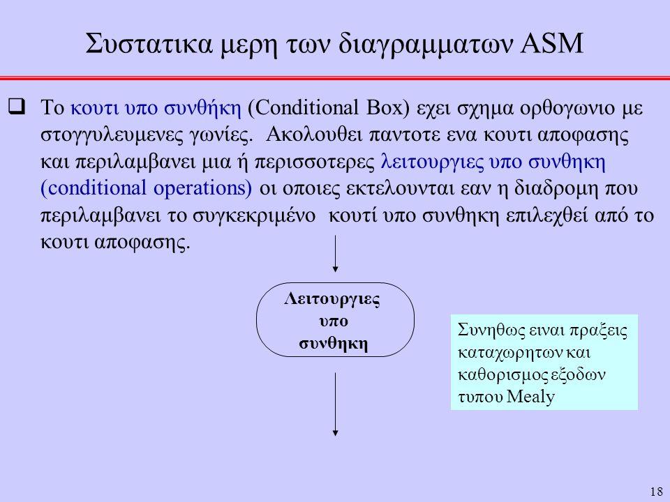 18 Συστατικα μερη των διαγραμματων ASM  Το κουτι υπο συνθήκη (Conditional Box) εχει σχημα ορθογωνιο με στογγυλευμενες γωνίες. Ακολουθει παντοτε ενα κ