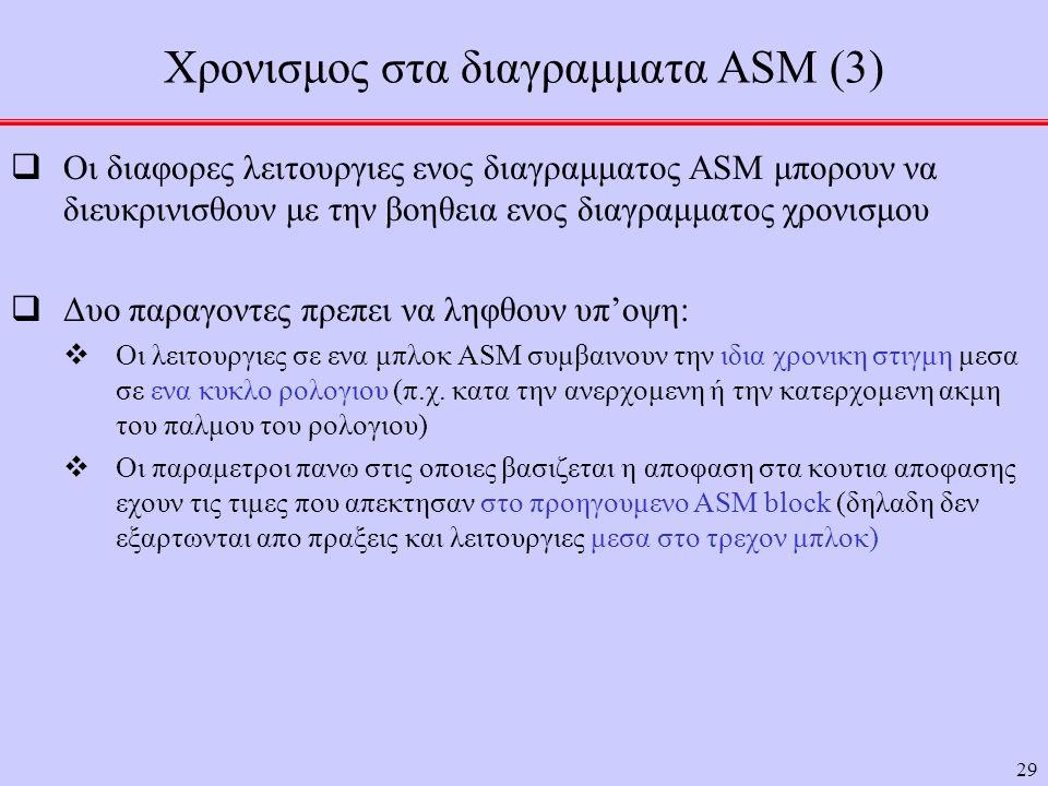 29 Χρονισμος στα διαγραμματα ASM (3)  Οι διαφορες λειτουργιες ενος διαγραμματος ASM μπορουν να διευκρινισθουν με την βοηθεια ενος διαγραμματος χρονισμου  Δυο παραγοντες πρεπει να ληφθουν υπ'οψη:  Οι λειτουργιες σε ενα μπλοκ ASM συμβαινουν την ιδια χρονικη στιγμη μεσα σε ενα κυκλο ρολογιου (π.χ.