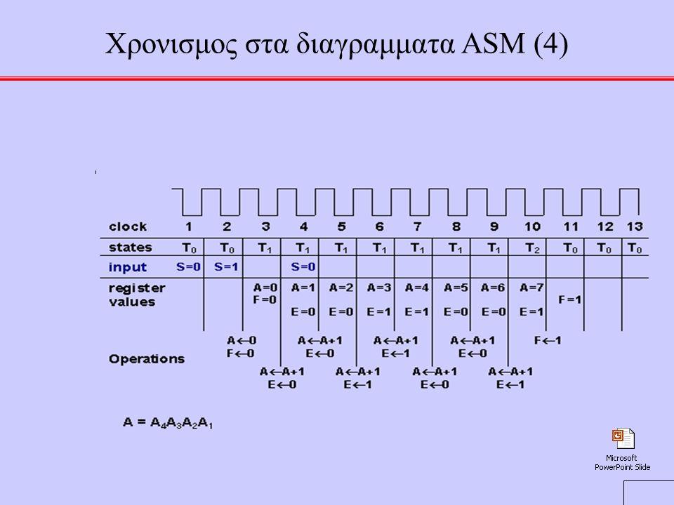 30 Χρονισμος στα διαγραμματα ASM (4)