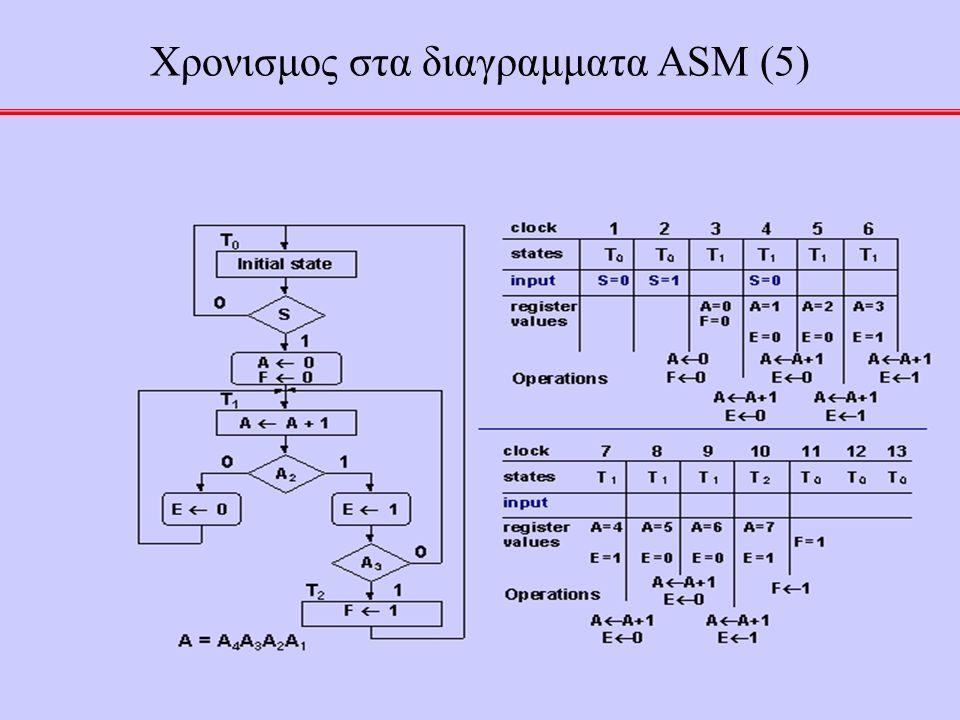 31 Χρονισμος στα διαγραμματα ASM (5)