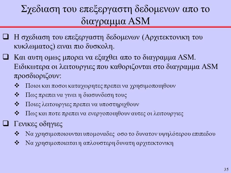 35 Σχεδιαση του επεξεργαστη δεδομενων απο το διαγραμμα ASM  H σχεδιαση του επεξεργαστη δεδομενων (Αρχιτεκτονικη του κυκλωματος) ειναι πιο δυσκολη. 