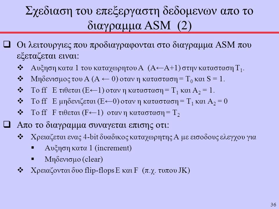 36 Σχεδιαση του επεξεργαστη δεδομενων απο το διαγραμμα ASM (2)  Οι λειτουργιες που προδιαγραφονται στο διαγραμμα ASM που εξεταζεται ειναι:  Αυξηση κατα 1 του καταχωρητου Α (Α←Α+1) στην κατασταση Τ 1.