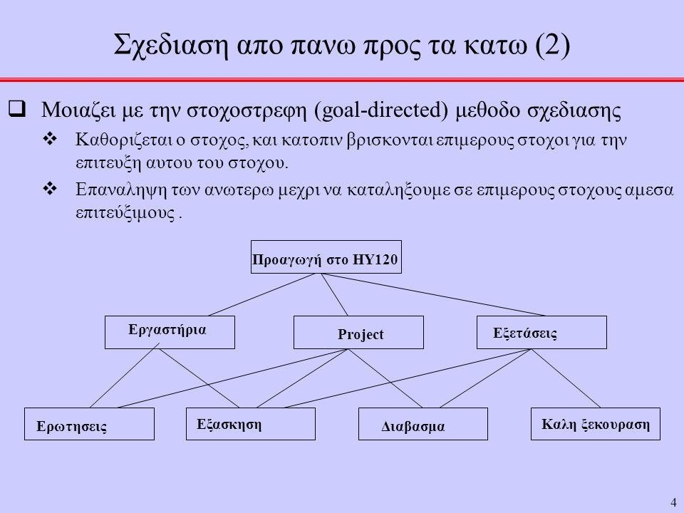 4 Σχεδιαση απο πανω προς τα κατω (2)  Μοιαζει με την στοχοστρεφη (goal-directed) μεθοδο σχεδιασης  Καθοριζεται ο στοχος, και κατοπιν βρισκονται επιμερους στοχοι για την επιτευξη αυτου του στοχου.
