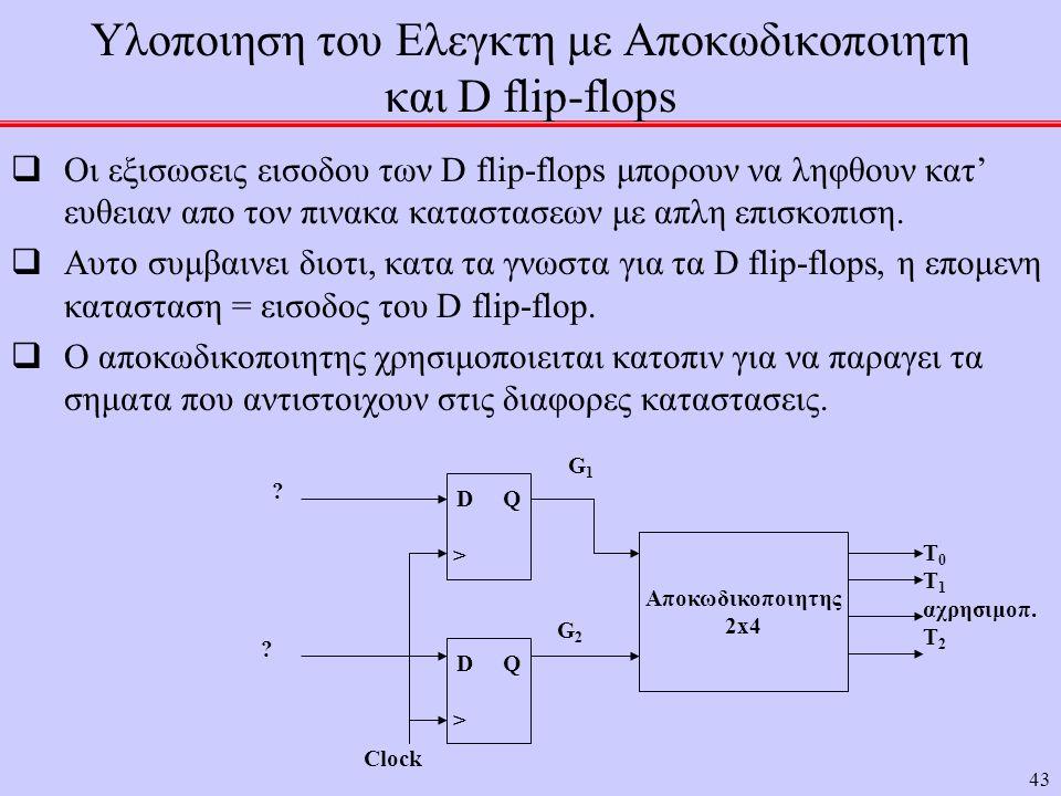 43 Υλοποιηση του Ελεγκτη με Αποκωδικοποιητη και D flip-flops  Οι εξισωσεις εισοδου των D flip-flops μπορουν να ληφθουν κατ' ευθειαν απο τον πινακα καταστασεων με απλη επισκοπιση.