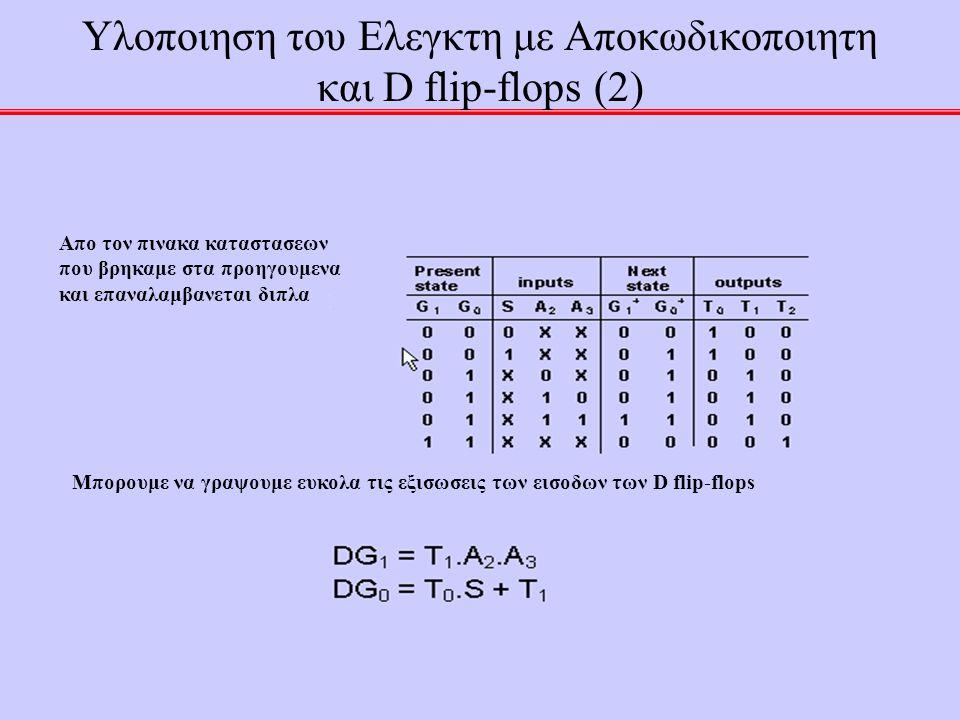 44 Υλοποιηση του Ελεγκτη με Αποκωδικοποιητη και D flip-flops (2) Απο τον πινακα καταστασεων που βρηκαμε στα προηγουμενα και επαναλαμβανεται διπλα Μπορουμε να γραψουμε ευκολα τις εξισωσεις των εισοδων των D flip-flops