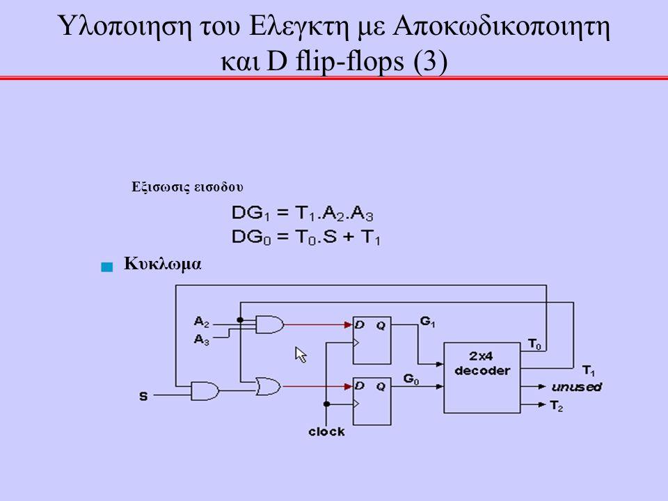 45 Υλοποιηση του Ελεγκτη με Αποκωδικοποιητη και D flip-flops (3) Κυκλωμα Εξισωσις εισοδου