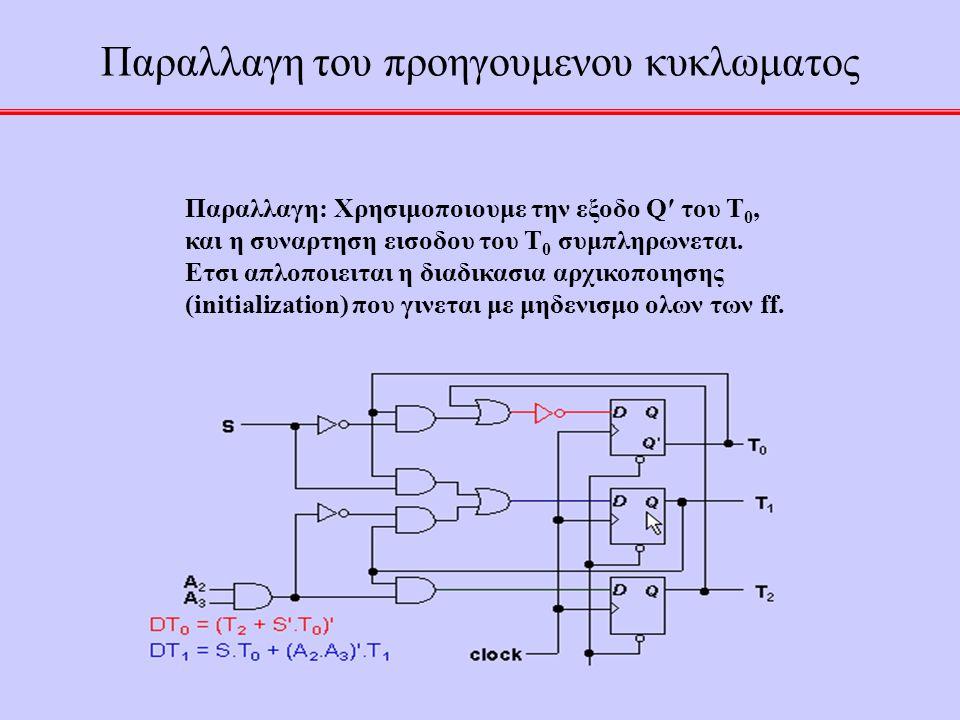 50 Παραλλαγη του προηγουμενου κυκλωματος Παραλλαγη: Χρησιμοποιουμε την εξοδο Q′ του Τ 0, και η συναρτηση εισοδου του Τ 0 συμπληρωνεται. Ετσι απλοποιει