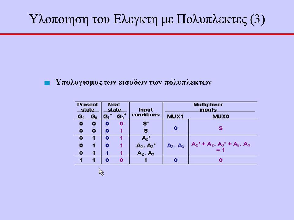 54 Υλοποιηση του Ελεγκτη με Πολυπλεκτες (3) Υπολογισμος των εισοδων των πολυπλεκτων
