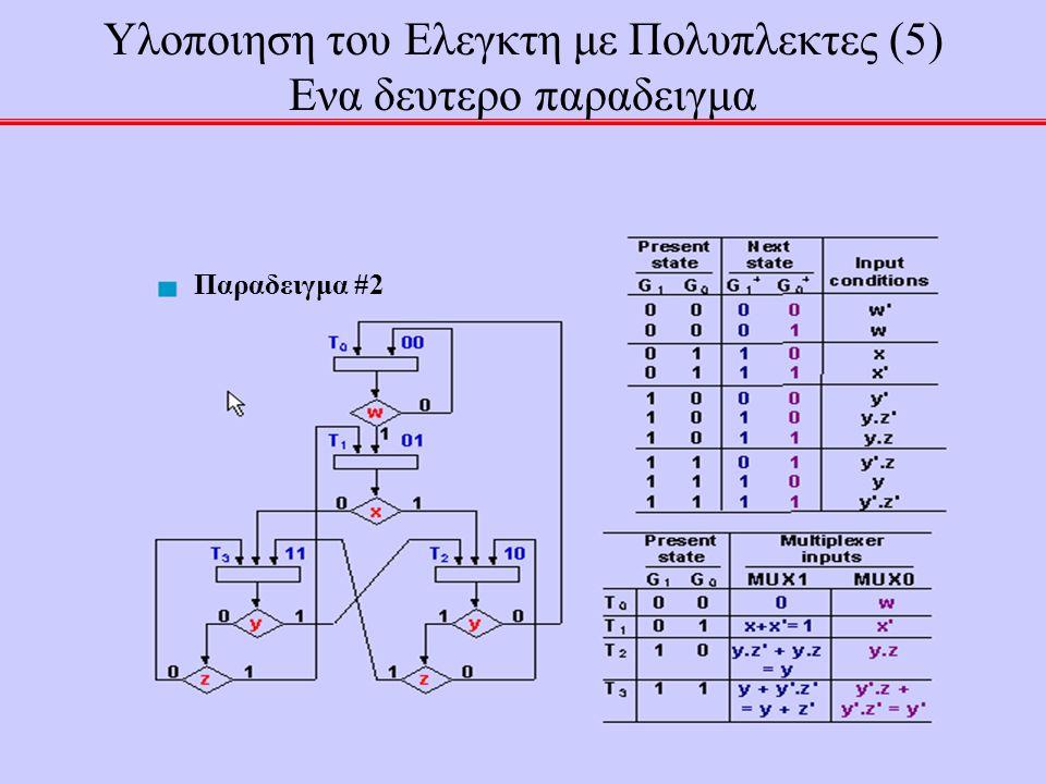56 Υλοποιηση του Ελεγκτη με Πολυπλεκτες (5) Ενα δευτερο παραδειγμα Παραδειγμα #2