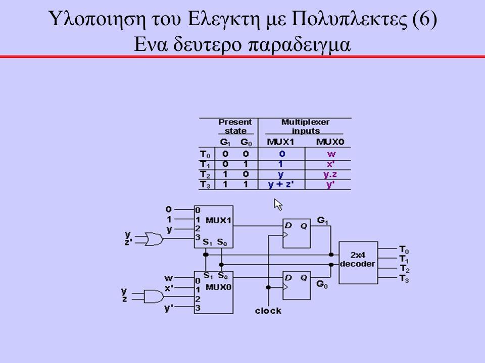 57 Υλοποιηση του Ελεγκτη με Πολυπλεκτες (6) Ενα δευτερο παραδειγμα