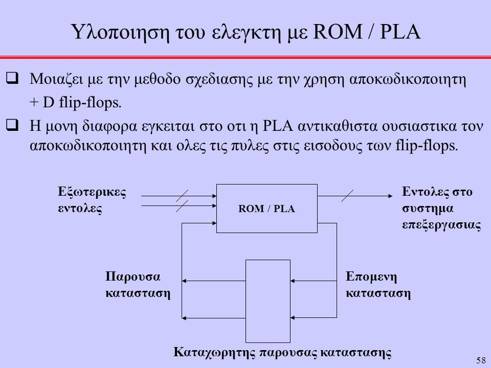 58 Υλοποιηση του ελεγκτη με ROM / PLA  Μοιαζει με την μεθοδο σχεδιασης με την χρηση αποκωδικοποιητη + D flip-flops.  H μονη διαφορα εγκειται στο οτι