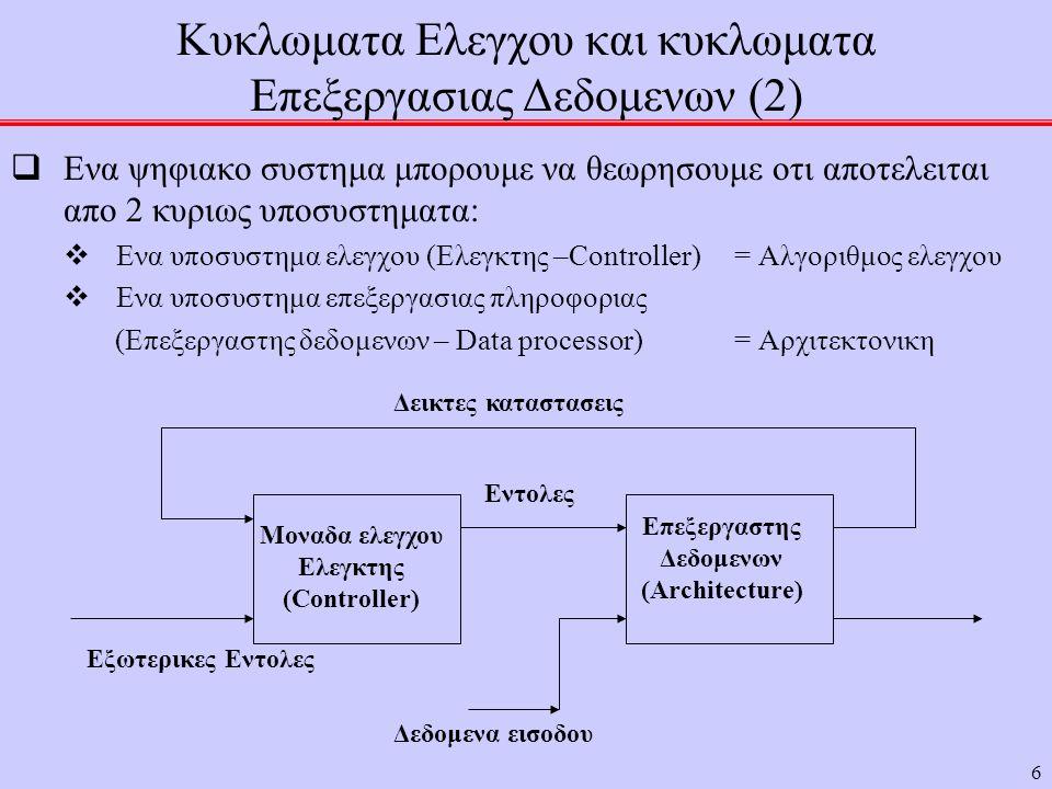 6  Ενα ψηφιακο συστημα μπορουμε να θεωρησουμε οτι αποτελειται απο 2 κυριως υποσυστηματα:  Ενα υποσυστημα ελεγχου (Ελεγκτης –Controller) = Αλγοριθμος ελεγχου  Ενα υποσυστημα επεξεργασιας πληροφοριας (Επεξεργαστης δεδομενων – Data processor) = Αρχιτεκτονικη Κυκλωματα Ελεγχου και κυκλωματα Επεξεργασιας Δεδομενων (2) Μοναδα ελεγχου Ελεγκτης (Controller) Επεξεργαστης Δεδομενων (Architecture) Δεδομενα εισοδου Εντολες Εξωτερικες Εντολες Δεικτες καταστασεις