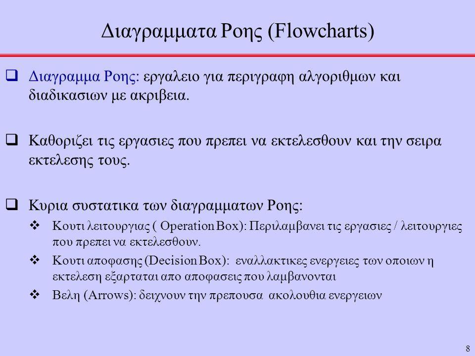 8 Διαγραμματα Ροης (Flowcharts)  Διαγραμμα Ροης: εργαλειο για περιγραφη αλγοριθμων και διαδικασιων με ακριβεια.  Καθοριζει τις εργασιες που πρεπει ν