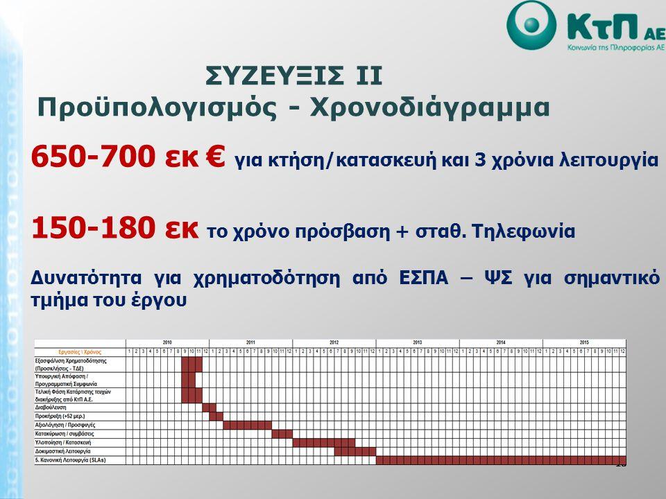 16 650-700 εκ € για κτήση/κατασκευή και 3 χρόνια λειτουργία 150-180 εκ το χρόνο πρόσβαση + σταθ.