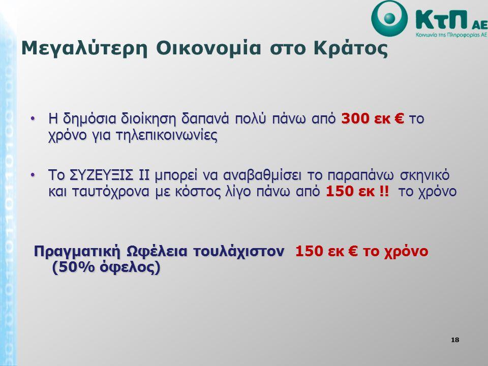 18 Μεγαλύτερη Οικονομία στο Κράτος Η δημόσια διοίκηση δαπανά πολύ πάνω από 300 εκ € το χρόνο για τηλεπικοινωνίες Η δημόσια διοίκηση δαπανά πολύ πάνω από 300 εκ € το χρόνο για τηλεπικοινωνίες Το ΣΥΖΕΥΞΙΣ ΙΙ μπορεί να αναβαθμίσει το παραπάνω σκηνικό και ταυτόχρονα με κόστος λίγο πάνω από 150 εκ !.