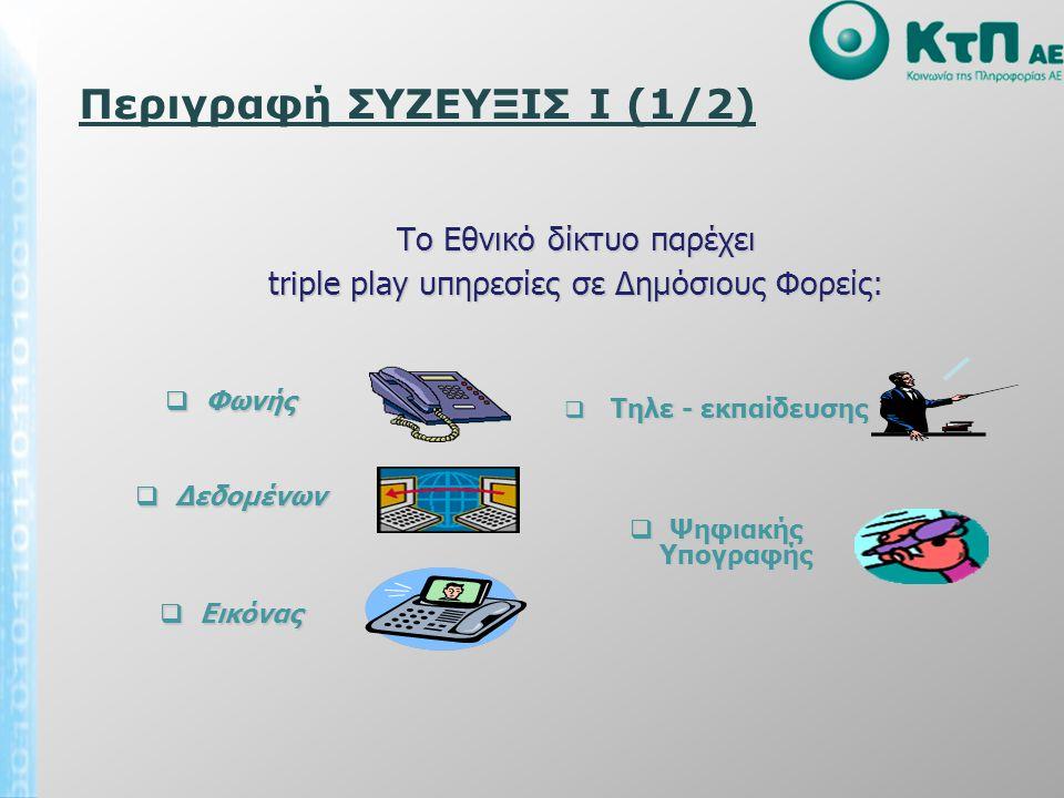  Φωνής  Δεδομένων  Εικόνας  Τηλε - εκπαίδευσης  Ψηφιακής Υπογραφής Το Εθνικό δίκτυο παρέχει triple play υπηρεσίες σε Δημόσιους Φορείς: Περιγραφή ΣΥΖΕΥΞΙΣ I (1/2)