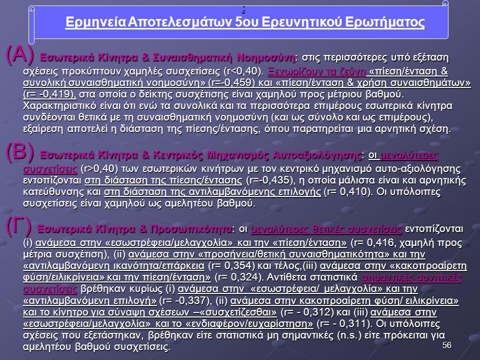 56 (Α) Εσωτερικά Κίνητρα & Συναισθηματική Νοημοσύνη: στις περισσότερες υπό εξέταση σχέσεις προκύπτουν χαμηλές συσχετίσεις (r<0,40). Ξεχωρίζουν τα ζεύγ
