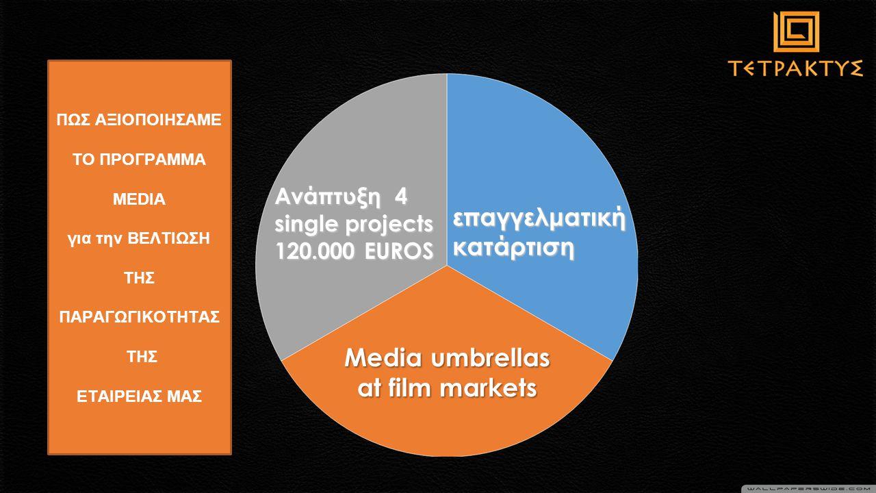 ΠΩΣ ΑΞΙΟΠΟΙΗΣΑΜΕ ΤΟ ΠΡΟΓΡΑΜΜΑ MEDIA για την ΒΕΛΤΙΩΣΗ ΤΗΣ ΠΑΡΑΓΩΓΙΚΟΤΗΤΑΣ ΤΗΣ ΕΤΑΙΡΕΙΑΣ ΜΑΣ Ανάπτυξη 4 single projects 120.000 EUROS Media umbrellas at film markets επαγγελματικήκατάρτιση