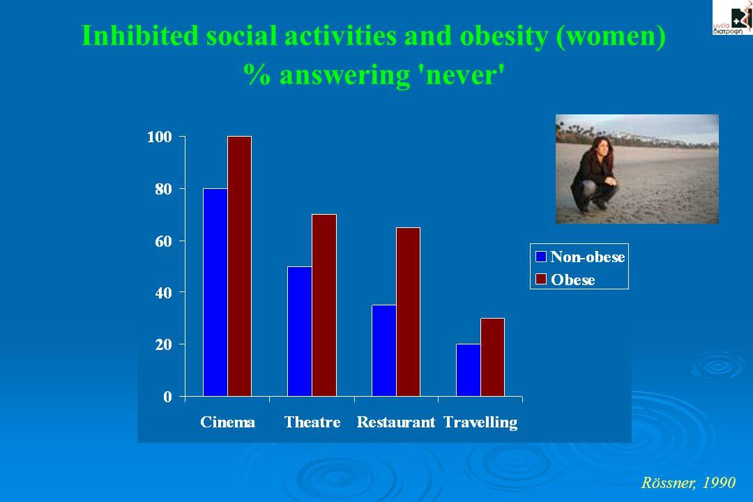 Νοσηλεύτριες: η παχυσαρκία οφείλεται στο πολύ φαγητό, στο πολύ λίπος στην τροφή, σε ενδοκρινικές διαταραχές και σε έλλειψη θέλησης.