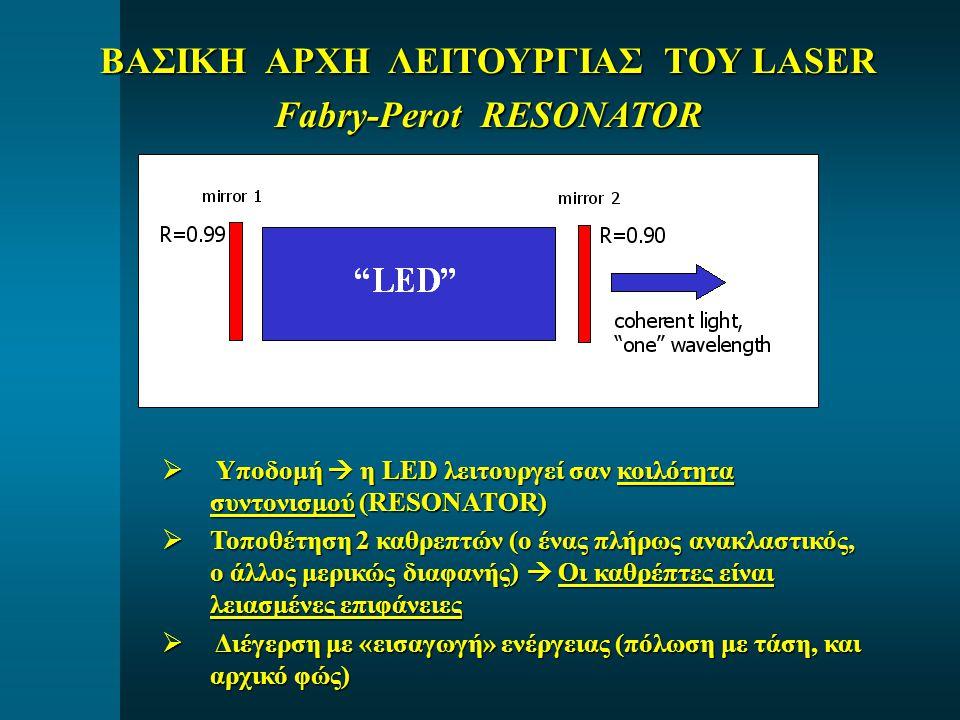 ΒΑΣΙΚΗ ΑΡΧΗ ΛΕΙΤΟΥΡΓΙΑΣ ΤΟΥ LASER Fabry-Perot RESONATOR  Υποδομή  η LED λειτουργεί σαν κοιλότητα συντονισμού (RESONATOR)  Τοποθέτηση 2 καθρεπτών (ο