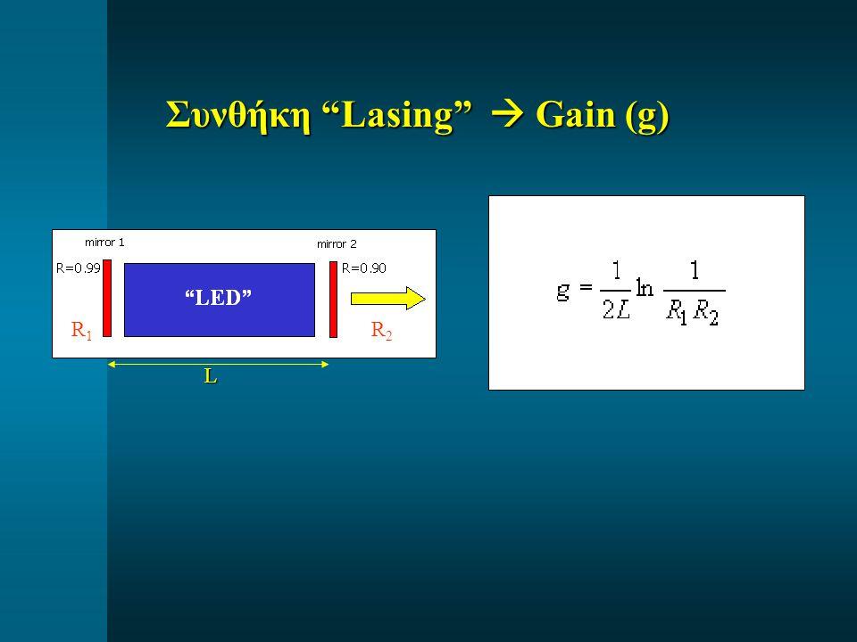 """L R1R1 R2R2 Συνθήκη """"Lasing""""  Gain (g)"""