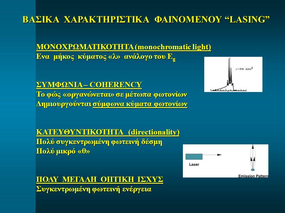 ΜΟΝΟΧΡΩΜΑΤΙΚΟΤΗΤΑ (monochromatic light) Ενα μήκος κύματος «λ» ανάλογο του E g ΣΥΜΦΩΝΙΑ – COHERENCY Το φώς «οργανώνεται» σε μέτωπα φωτονίων Δημιουργούν