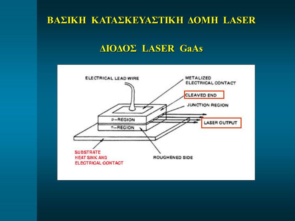 ΒΑΣΙΚΗ ΚΑΤΑΣΚΕΥΑΣΤΙΚΗ ΔΟΜΗ LASER ΔΙΟΔΟΣ LASER GaAs