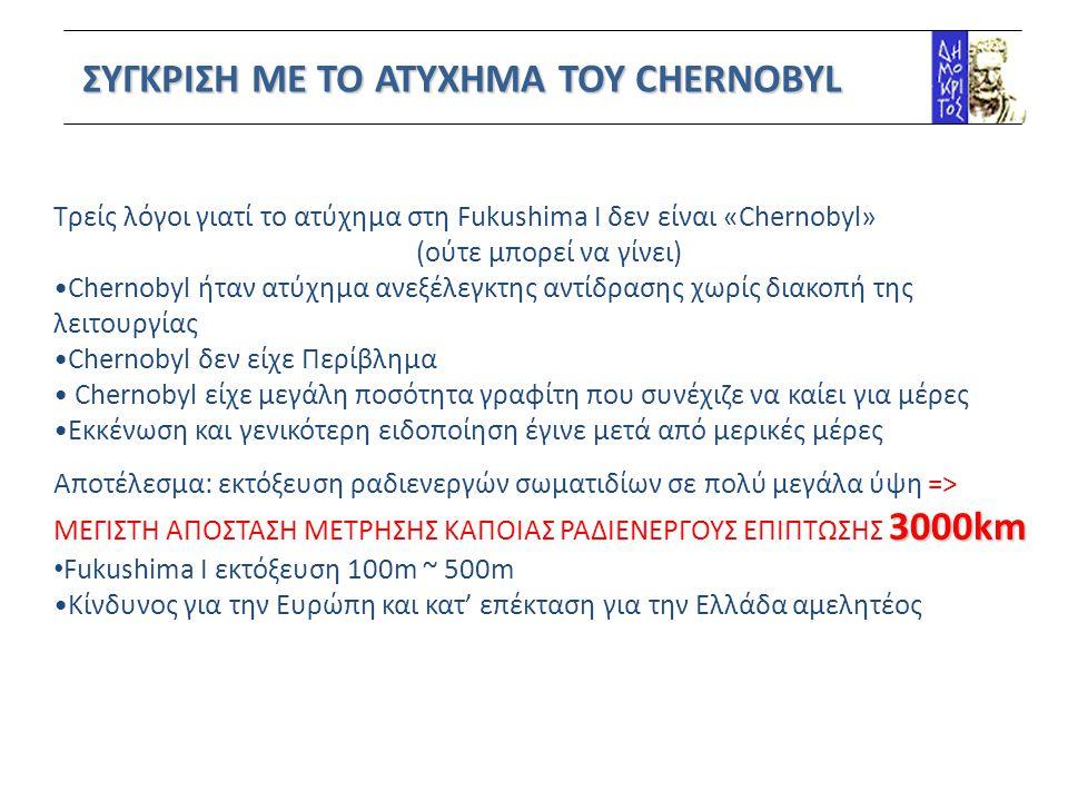 Τρείς λόγοι γιατί το ατύχημα στη Fukushima I δεν είναι «Chernobyl» (ούτε μπορεί να γίνει) Chernobyl ήταν ατύχημα ανεξέλεγκτης αντίδρασης χωρίς διακοπή