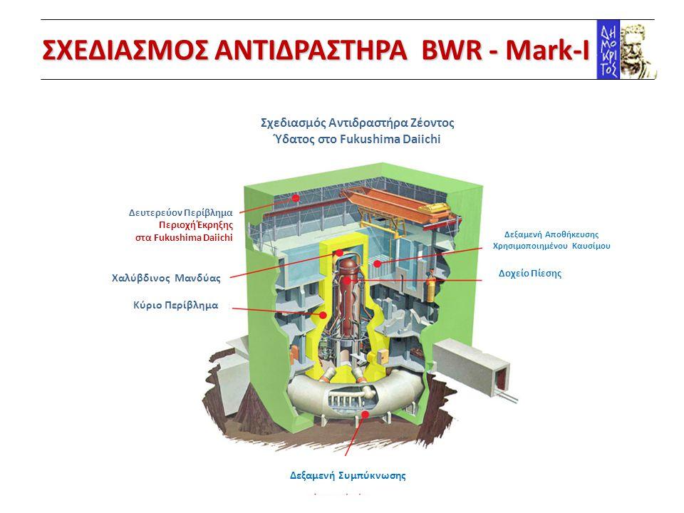 ΣΧΕΔΙΑΣΜΟΣ ΑΝΤΙΔΡΑΣΤΗΡΑ BWR - Mark-I Σχεδιασμός Αντιδραστήρα Ζέοντος Ύδατος στο Fukushima Daiichi Δευτερεύον Περίβλημα Περιοχή Έκρηξης στα Fukushima D