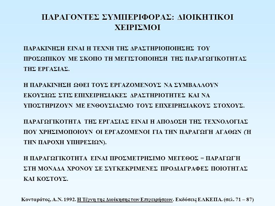Κονταράτος, Α.Ν. 1992. Η Τέχνη της Διοίκησης των Επιχειρήσεων. Εκδόσεις ΕΛΚΕΠΑ. (σελ. 71 – 87) ΠΑΡΑΓΟΝΤΕΣ ΣΥΜΠΕΡΙΦΟΡΑΣ: ΔΙΟΙΚΗΤΙΚΟΙ ΧΕΙΡΙΣΜΟΙ ΠΑΡΑΚΙΝΗ
