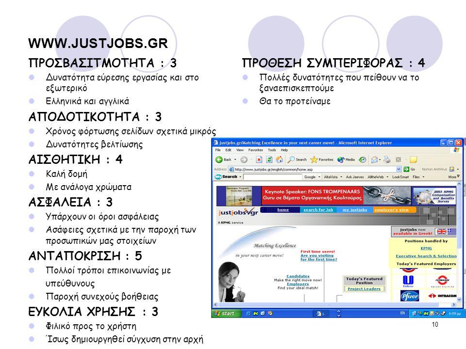 10 WWW.JUSTJOBS.GR ΠΡΟΣΒΑΣΙΤΜΟΤΗΤΑ : 3 Δυνατότητα εύρεσης εργασίας και στο εξωτερικό Ελληνικά και αγγλικά ΑΠΟΔΟΤΙΚΟΤΗΤΑ : 3 Χρόνος φόρτωσης σελίδων σχ