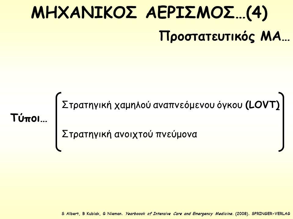 ΜΗΧΑΝΙΚΟΣ ΑΕΡΙΣΜΟΣ…(4) Προστατευτικός ΜΑ… Τύποι… Στρατηγική χαμηλού αναπνεόμενου όγκου (LOVT) Στρατηγική ανοιχτού πνεύμονα S Albert, B Kubiak, G Niema