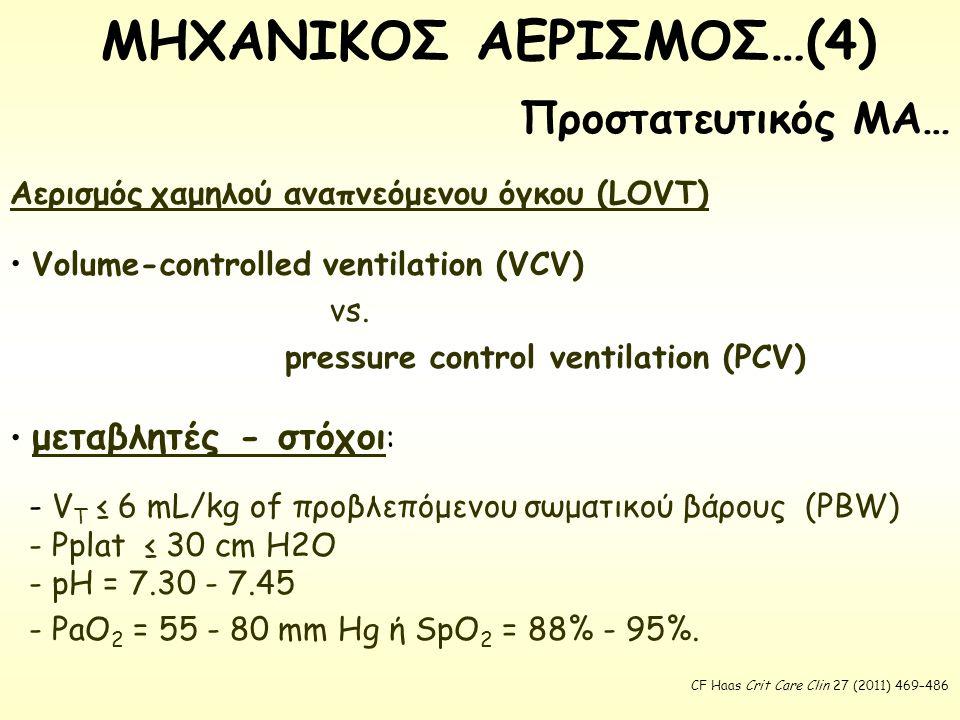 Αερισμός χαμηλού αναπνεόμενου όγκου (LOVT) ΜΗΧΑΝΙΚΟΣ ΑΕΡΙΣΜΟΣ…(4) Προστατευτικός ΜΑ… Volume-controlled ventilation (VCV) vs. pressure control ventilat