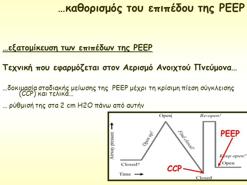 …εξατομίκευση των επιπέδων της ΡΕΕΡ Τεχνική που εφαρμόζεται στον Αερισμό Ανοιχτού Πνεύμονα… …δοκιμασία σταδιακής μείωσης της PEEP μέχρι τη κρίσιμη πίε