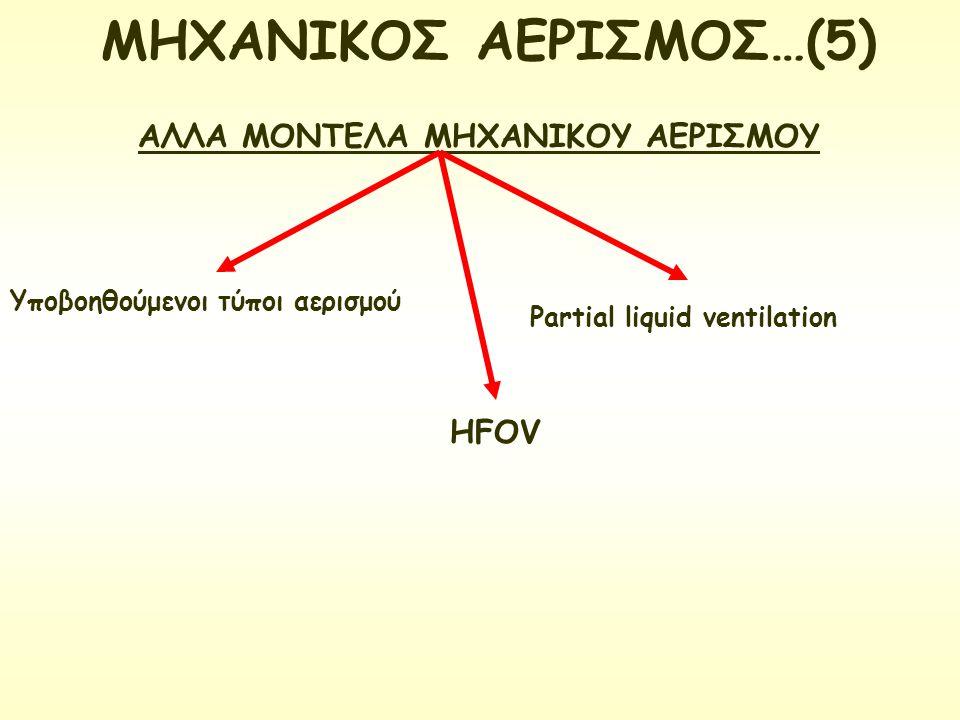 ΑΛΛΑ ΜΟΝΤΕΛΑ ΜΗΧΑΝΙΚΟΥ ΑΕΡΙΣΜΟΥ Υποβοηθούμενοι τύποι αερισμού HFOV Partial liquid ventilation ΜΗΧΑΝΙΚΟΣ ΑΕΡΙΣΜΟΣ…(5)