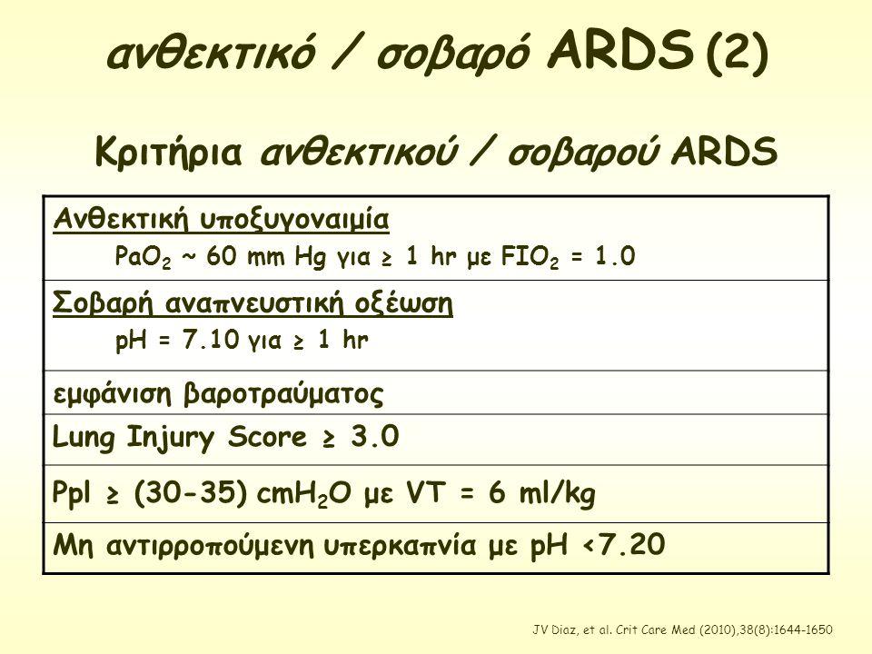 Ανθεκτική υποξυγοναιμία PaO 2 ~ 60 mm Hg για ≥ 1 hr με FIO 2 = 1.0 Σοβαρή αναπνευστική οξέωση pH = 7.10 για ≥ 1 hr εμφάνιση βαροτραύματος Lung Injury