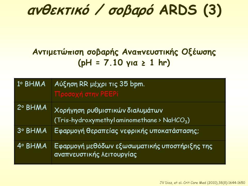 Αντιμετώπιση σοβαρής Αναπνευστικής Οξέωσης (pH = 7.10 για ≥ 1 hr) 1 ο ΒΗΜΑΑύξηση RR μέχρι τις 35 bpm. Προσοχή στην PEEPi 2 ο ΒΗΜΑ Χορήγηση ρυθμιστικών
