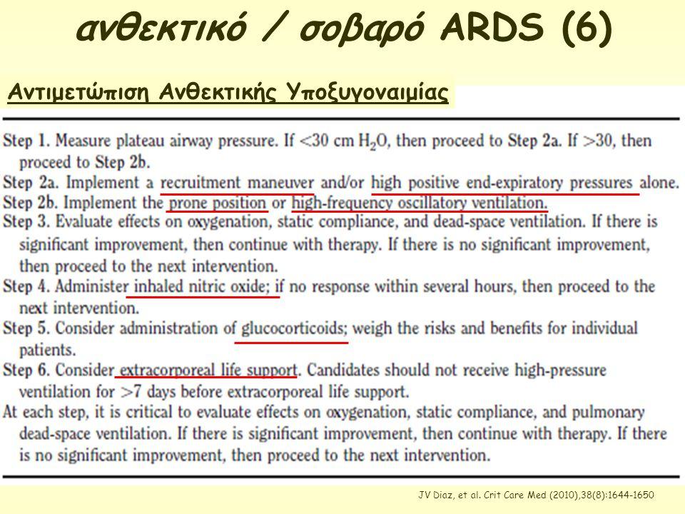 JV Diaz, et al. Crit Care Med (2010),38(8):1644-1650 ανθεκτικό / σοβαρό ARDS (6) Αντιμετώπιση Ανθεκτικής Υποξυγοναιμίας