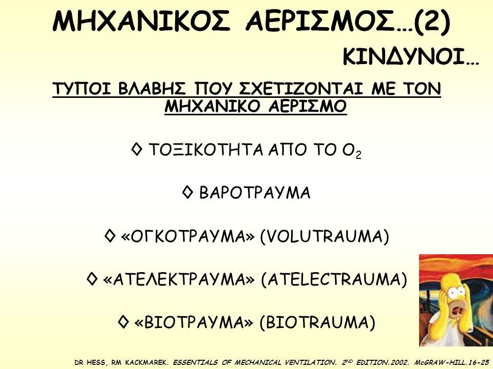 ΤΥΠΟΙ ΒΛΑΒΗΣ ΠΟΥ ΣΧΕΤΙΖΟΝΤΑΙ ΜΕ ΤΟΝ ΜΗΧΑΝΙΚΟ ΑΕΡΙΣΜΟ ◊ ΤΟΞΙΚΟΤΗΤΑ ΑΠΟ ΤΟ Ο 2 ◊ ΒΑΡΟΤΡΑΥΜΑ ◊ «ΟΓΚΟΤΡΑΥΜΑ» (VOLUTRAUMA) ◊ «ΑΤΕΛΕΚΤΡΑΥΜΑ» (ATELECTRAUMA)