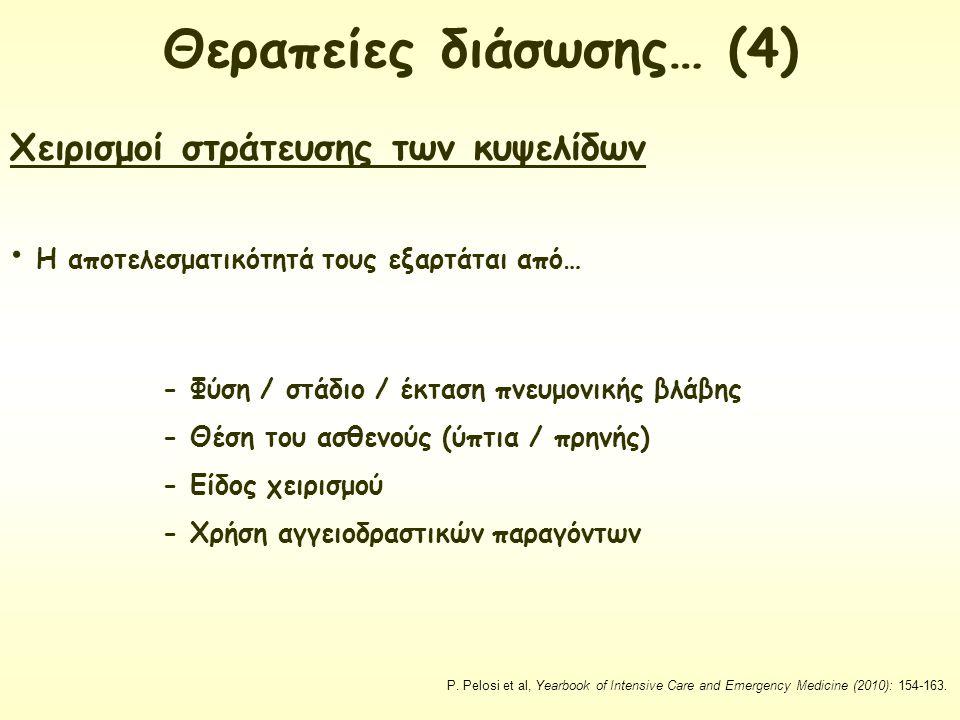 Χειρισμοί στράτευσης των κυψελίδων Η αποτελεσματικότητά τους εξαρτάται από… - Φύση / στάδιο / έκταση πνευμονικής βλάβης - Θέση του ασθενούς (ύπτια / π