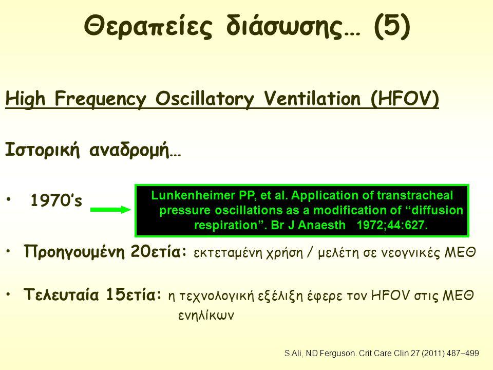 High Frequency Oscillatory Ventilation (HFOV) Ιστορική αναδρομή… 1970's Προηγουμένη 20ετία: εκτεταμένη χρήση / μελέτη σε νεογνικές ΜΕΘ Τελευταία 15ετί