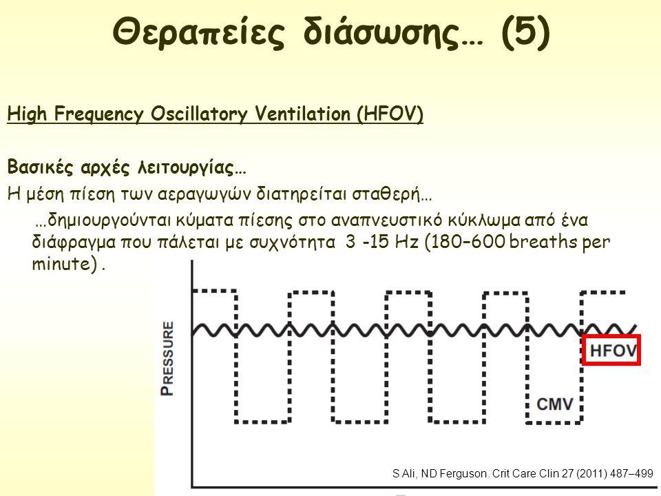High Frequency Oscillatory Ventilation (HFOV) Βασικές αρχές λειτουργίας… Η μέση πίεση των αεραγωγών διατηρείται σταθερή… …δημιουργούνται κύματα πίεσης